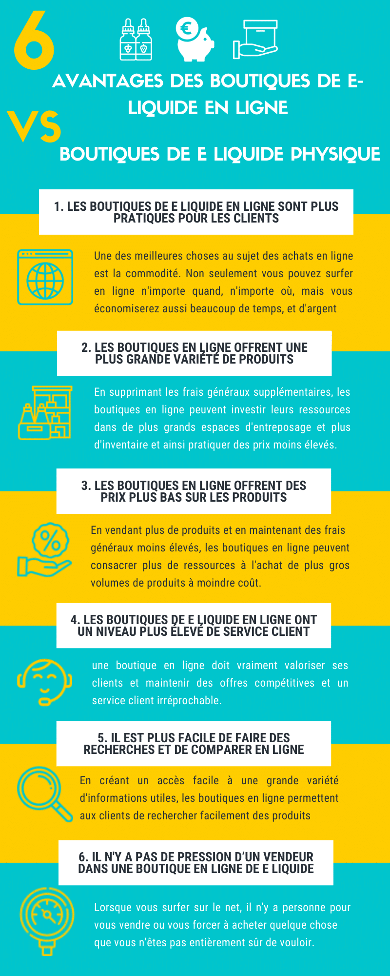 6 Avantages des boutiques d'E-liquide en ligne VS boutiques d'E liquide de quartier eliquide-DIY.fr