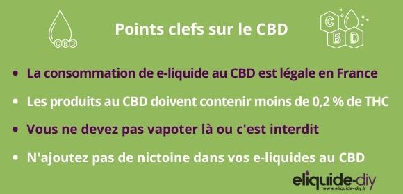 CBD légal France